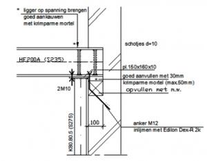 Aanvraag-omgevingsvergunning-muurdoorbraak-300x233